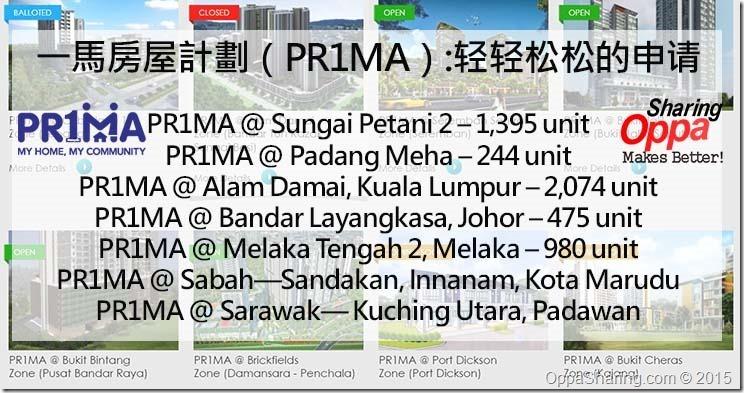 PR1MA 740W