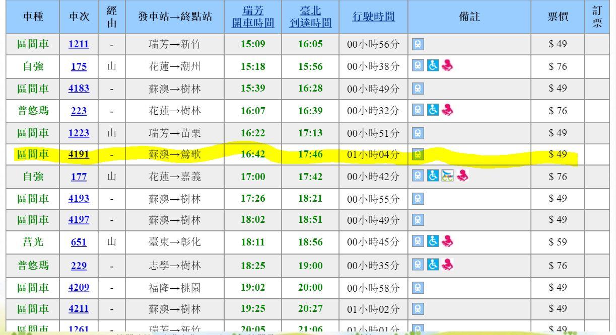 瑞芳到台北