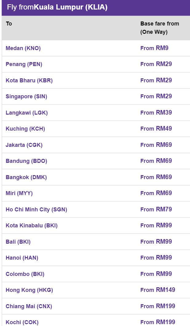 travel fair list