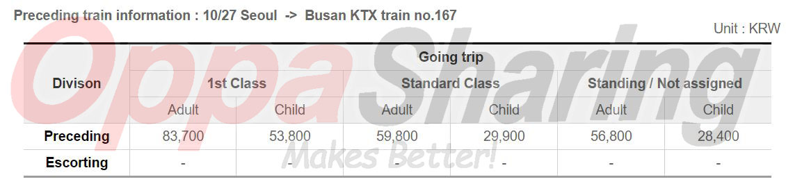 ktx-train-price