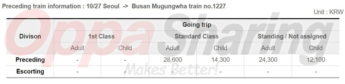 mughwa-train-price