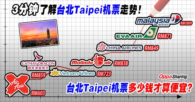 Photo of 3分钟看完【台北Taipei机票走势】哪一家航空比较划算?