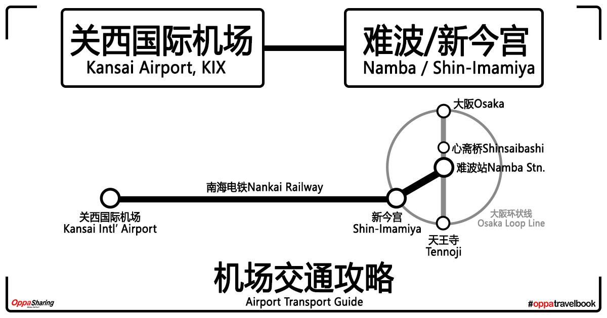 Photo of 【机场交通】关西国际机场Kansai Airport — 难波Namba/新今宫Shin-Imamiya (南海电车Nankai Railway)