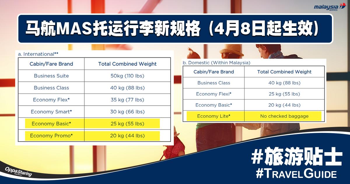 Photo of 【旅游贴士】马航MAS托运行李新规格!4月8日起生效!
