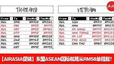 Photo of 【AirAsia促销】东盟ASEAN国际航班从RM58单程起!泰国/越南/印尼/柬埔寨统统有优惠![Exp: 19 Jan 2020]