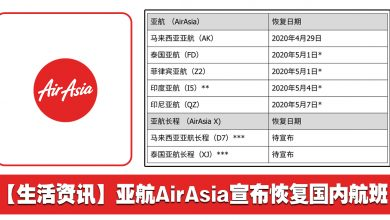 Photo of 【生活资讯】亚航AirAsia宣布恢复国内航班