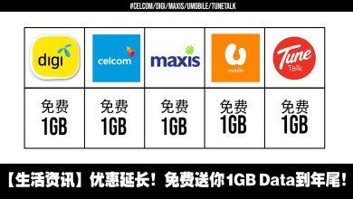Photo of 【生活资讯】免费1GB 上网数据优惠将延长至12月31日!