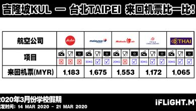 Photo of 【2020年3月份学校假期】吉隆坡KUL — 台北Taipei 来回机票比一比!哪家最便宜!