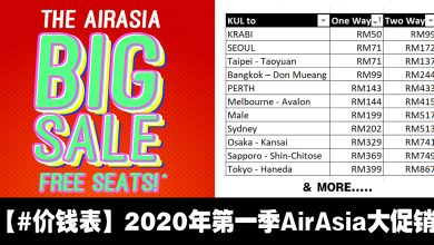 Photo of 【#价钱表】2020年第一季AirAsia大促销!BIG会员3月8日开始抢购!