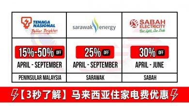Photo of 【3秒了解】马来西亚住家电费优惠!高达50%折扣!