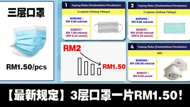 Photo of 【最新规定】3层口罩一片RM1.50