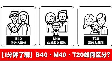 Photo of 【1分钟了解】什么是B40,M40,还有T20?如何区分?