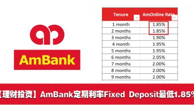 Photo of 【理财投资】AmBank定期利率Fixed Deposit最低1.85%