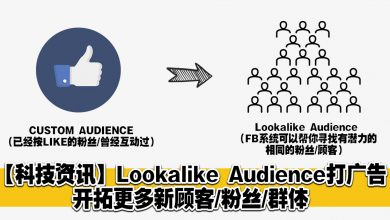 Photo of 【科技资讯】使用Lookalike Audience打广告!开拓更多新顾客/粉丝!