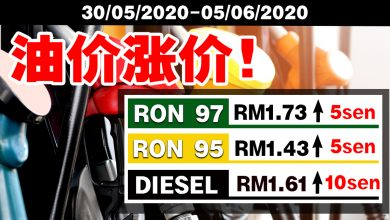 Photo of 【生活资讯】这週油价涨价了!