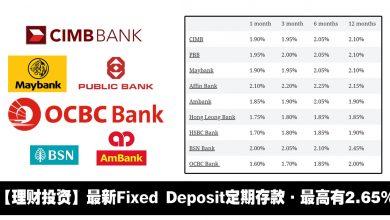 Photo of 【理财投资】全马最新定期存款Fixed Deposit!最高有2.65%!